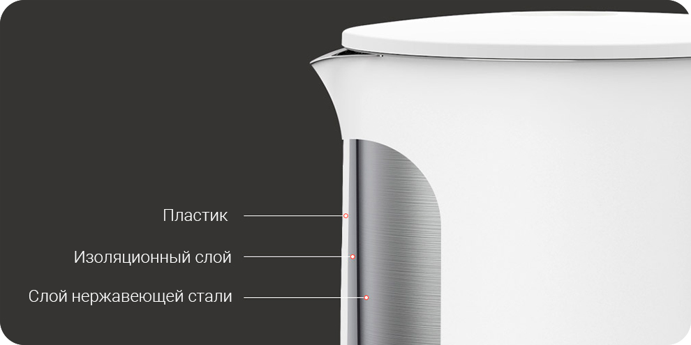 Чайник Xiaomi Mijia Electric Kettle 1A